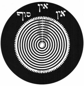 El-Acher, Etz Ha-Hayim, Gnosticismo, LHP, Nathan di Gaza, Qliphot, Sabbatai Zevi, Schebirath ha-Kelim, Sitra Ahra, Tikkun, Etz Ha-Mavet, Tradizione Anticosmica, Tzim-Tzum, Vie di Mano Sinistra, corrente 218, corrente 182, The Book of Sitra Achra, Temple of the Black Light